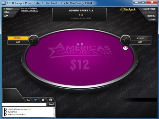 Americas Cardroom Jackpot Poker Game