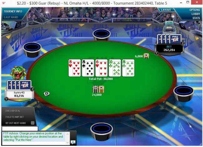 MTT Final Table