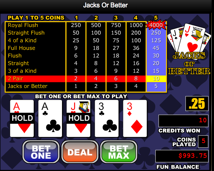 online casino video poker videoslots