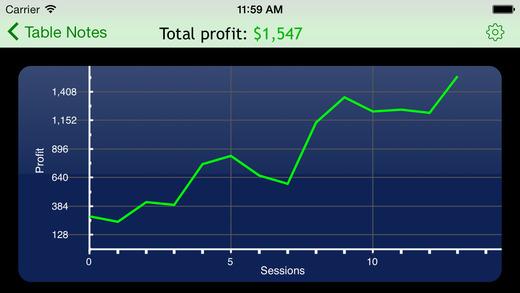Poker Notes Live: Profit Graph