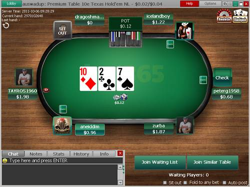 Bet365Poker Table