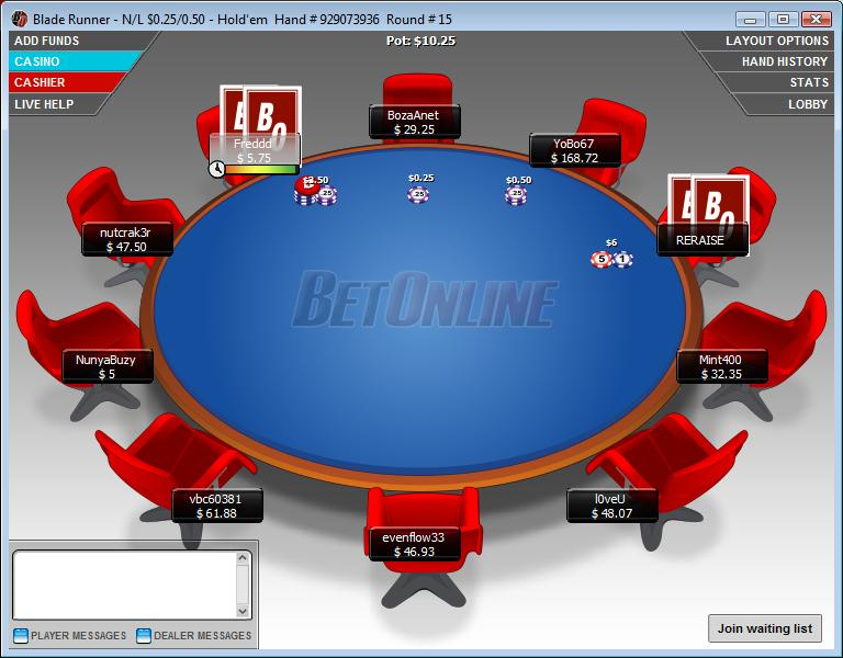 Bet Online Table