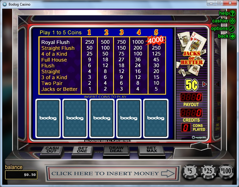 Bodog Casino Video Poker
