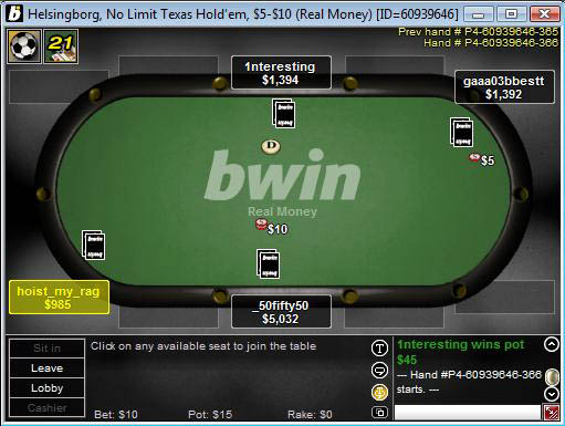 bwin Poker Mini View
