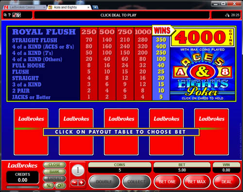 Ladbrokes Casino Video Poker
