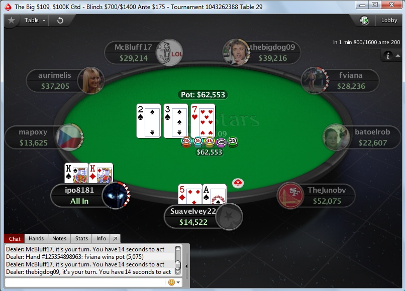 PokerStars Стол