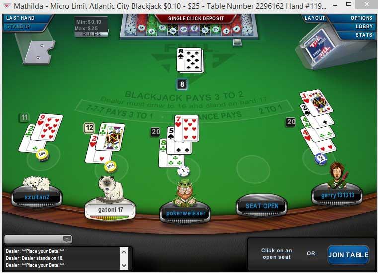Full Tilt Poker Blog