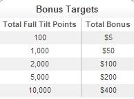 Build your bonus