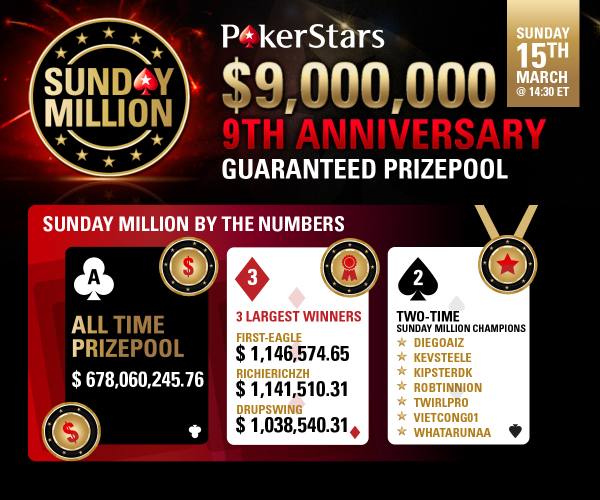 PokerStars Sunday Million_Infographic_V5-01
