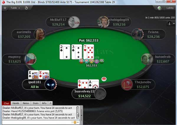 PokerStars Review: $600 Bonus w Marketing Code FlopTurnRiver