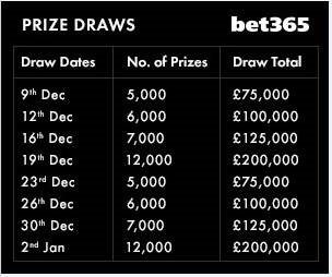 bet365 Casino £1,000,000 Spectacular Drawings