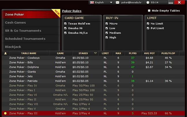 Bovada Lobby Showing Zone Poker Player Pools