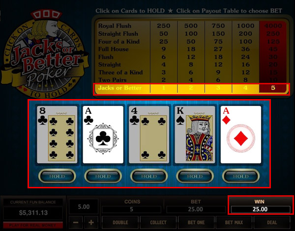 Video Poker Aces
